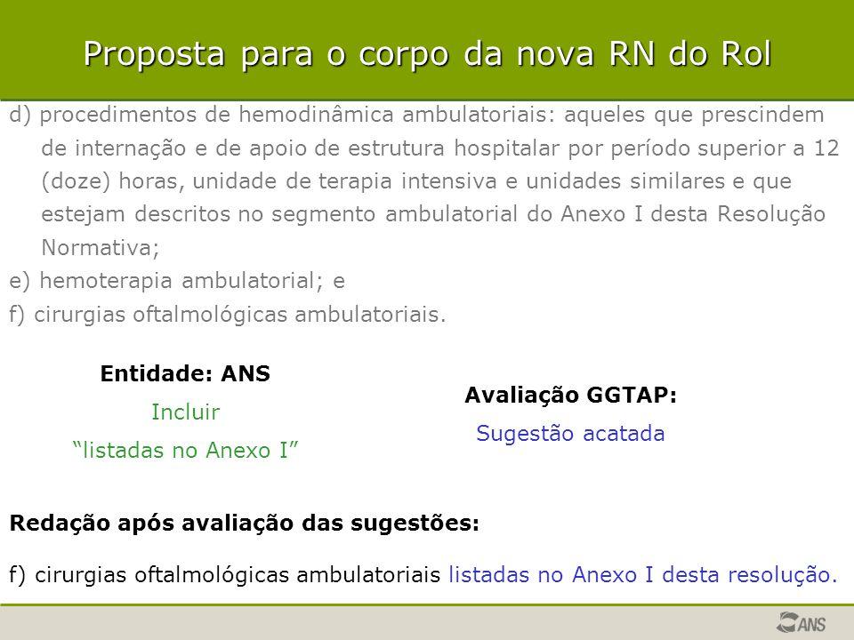 Proposta para o corpo da nova RN do Rol d) procedimentos de hemodinâmica ambulatoriais: aqueles que prescindem de internação e de apoio de estrutura h