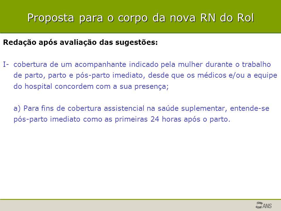 Proposta para o corpo da nova RN do Rol Redação após avaliação das sugestões: I- cobertura de um acompanhante indicado pela mulher durante o trabalho