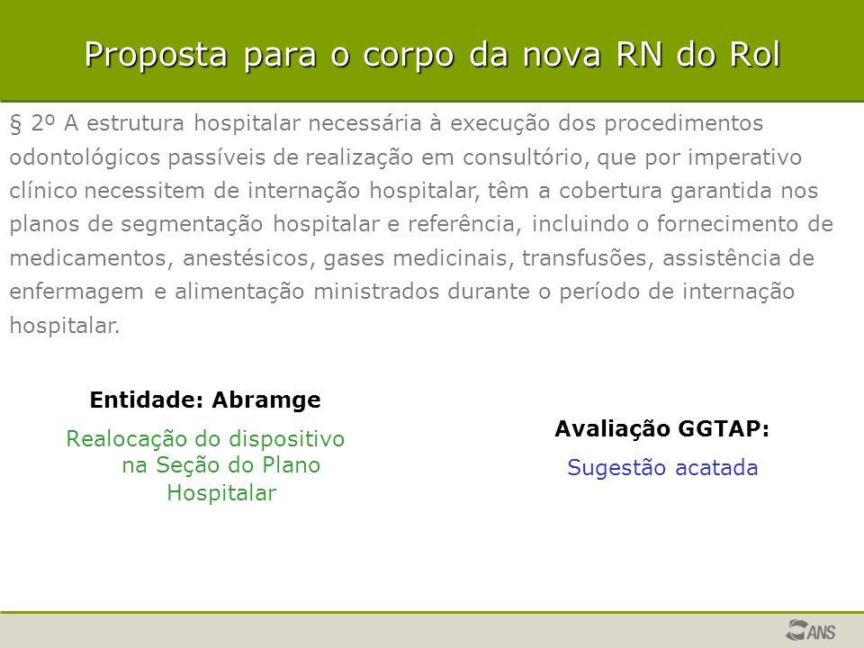 Proposta para o corpo da nova RN do Rol Entidade: Abramge Realocação do dispositivo na Seção do Plano Hospitalar Avaliação GGTAP: Sugestão acatada § 2