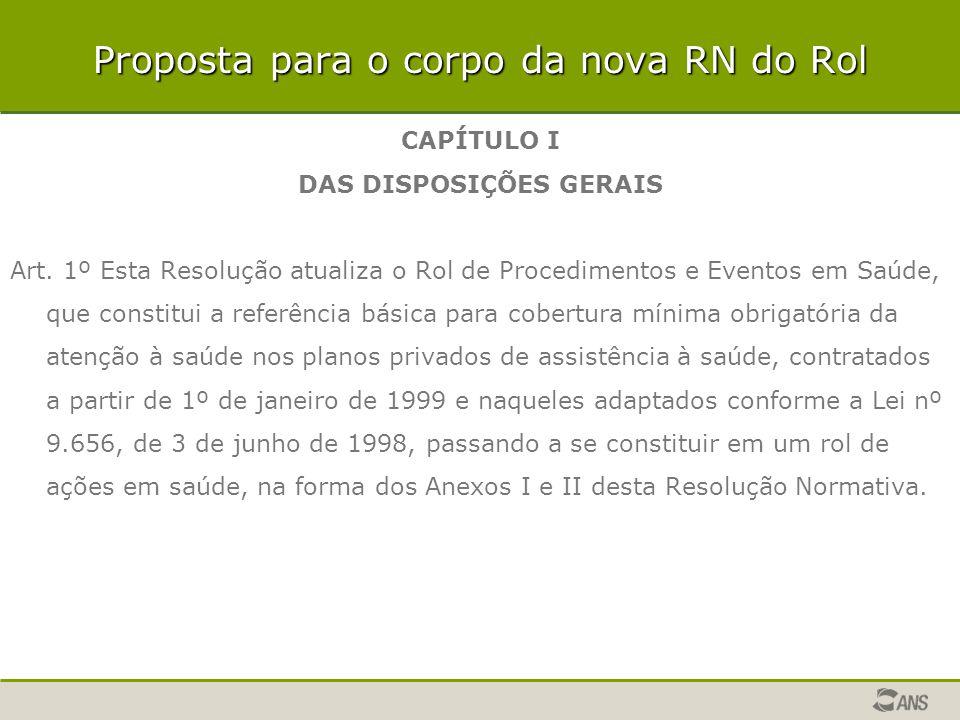 Proposta para o corpo da nova RN do Rol Seção IV Do Plano Hospitalar com Obstetrícia Art.