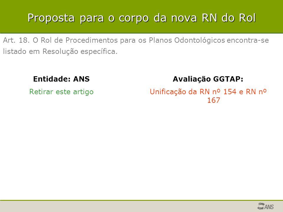 Proposta para o corpo da nova RN do Rol Entidade: ANS Retirar este artigo Avaliação GGTAP: Unificação da RN nº 154 e RN nº 167 Art. 18. O Rol de Proce