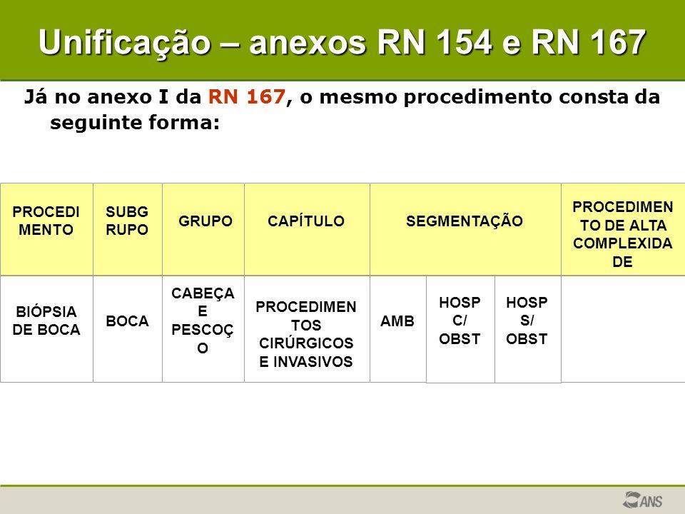 Já no anexo I da RN 167, o mesmo procedimento consta da seguinte forma: PROCEDI MENTO SUBG RUPO GRUPOCAPÍTULOSEGMENTAÇÃO PROCEDIMEN TO DE ALTA COMPLEX