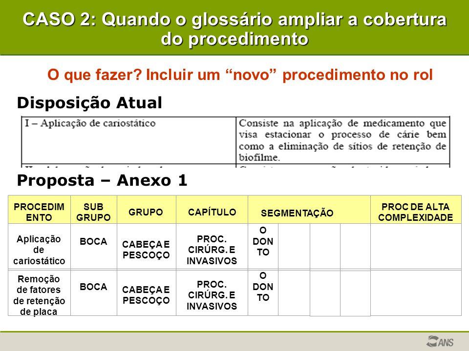 """CASO 2: Quando o glossário ampliar a cobertura do procedimento O que fazer? Incluir um """"novo"""" procedimento no rol Disposição Atual Proposta – Anexo 1"""