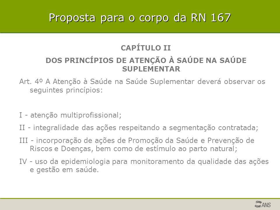 Proposta para o corpo da RN 167 CAPÍTULO II DOS PRINCÍPIOS DE ATENÇÃO À SAÚDE NA SAÚDE SUPLEMENTAR Art. 4º A Atenção à Saúde na Saúde Suplementar deve