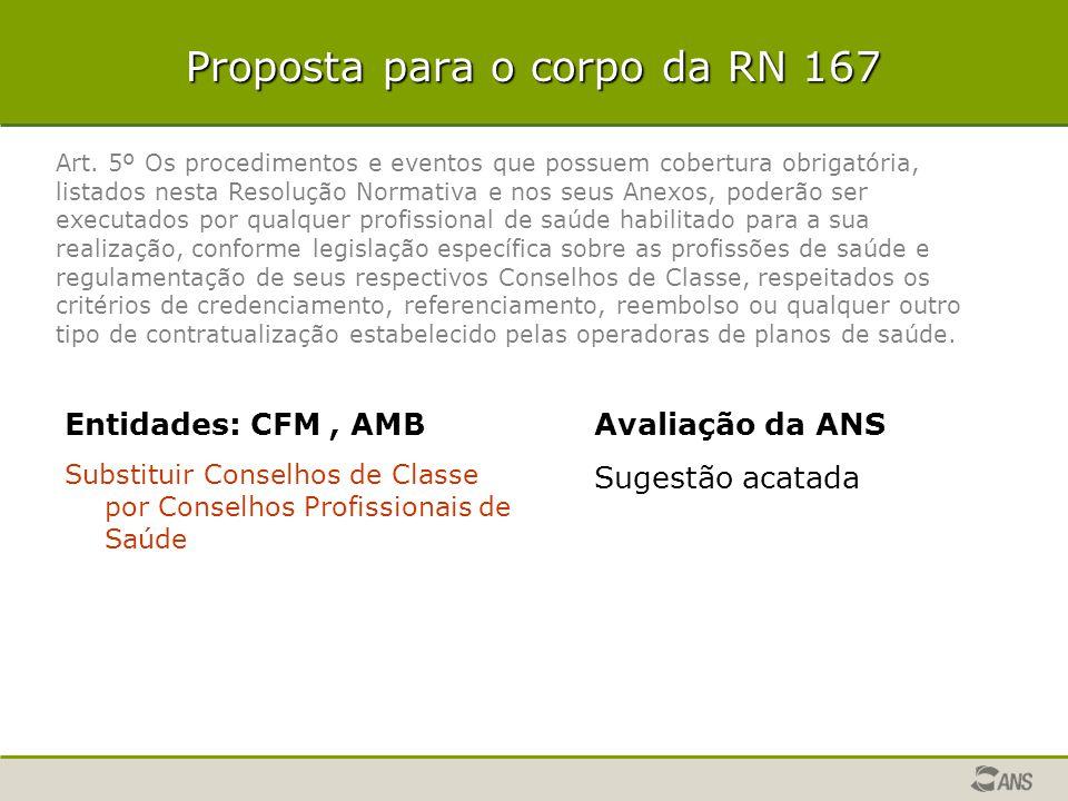Proposta para o corpo da RN 167 Entidades: CFM, AMB Substituir Conselhos de Classe por Conselhos Profissionais de Saúde Avaliação da ANS Sugestão acat