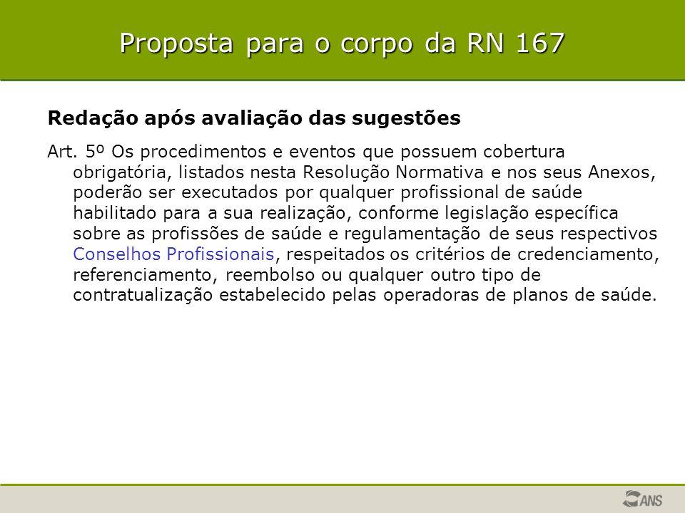 Proposta para o corpo da RN 167 Redação após avaliação das sugestões Art. 5º Os procedimentos e eventos que possuem cobertura obrigatória, listados ne