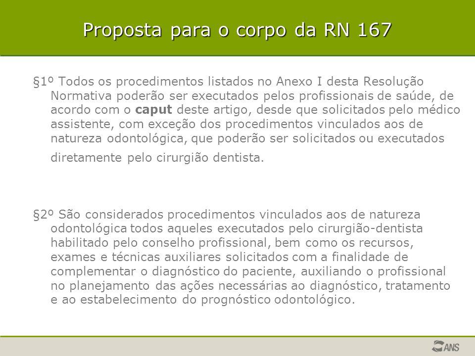 Proposta para o corpo da RN 167 §1º Todos os procedimentos listados no Anexo I desta Resolução Normativa poderão ser executados pelos profissionais de