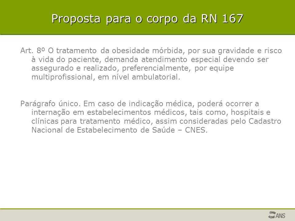Proposta para o corpo da RN 167 Art. 8º O tratamento da obesidade mórbida, por sua gravidade e risco à vida do paciente, demanda atendimento especial