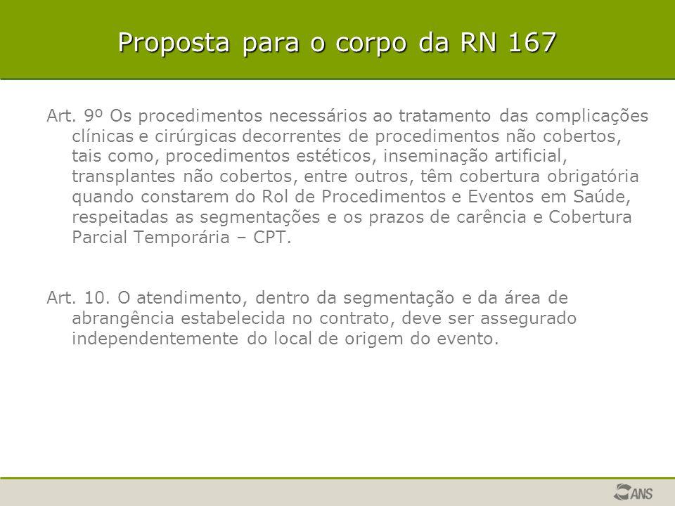 Proposta para o corpo da RN 167 Art. 9º Os procedimentos necessários ao tratamento das complicações clínicas e cirúrgicas decorrentes de procedimentos
