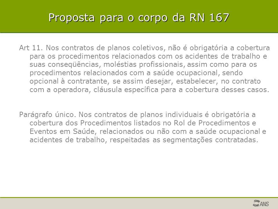 Proposta para o corpo da RN 167 Art 11. Nos contratos de planos coletivos, não é obrigatória a cobertura para os procedimentos relacionados com os aci