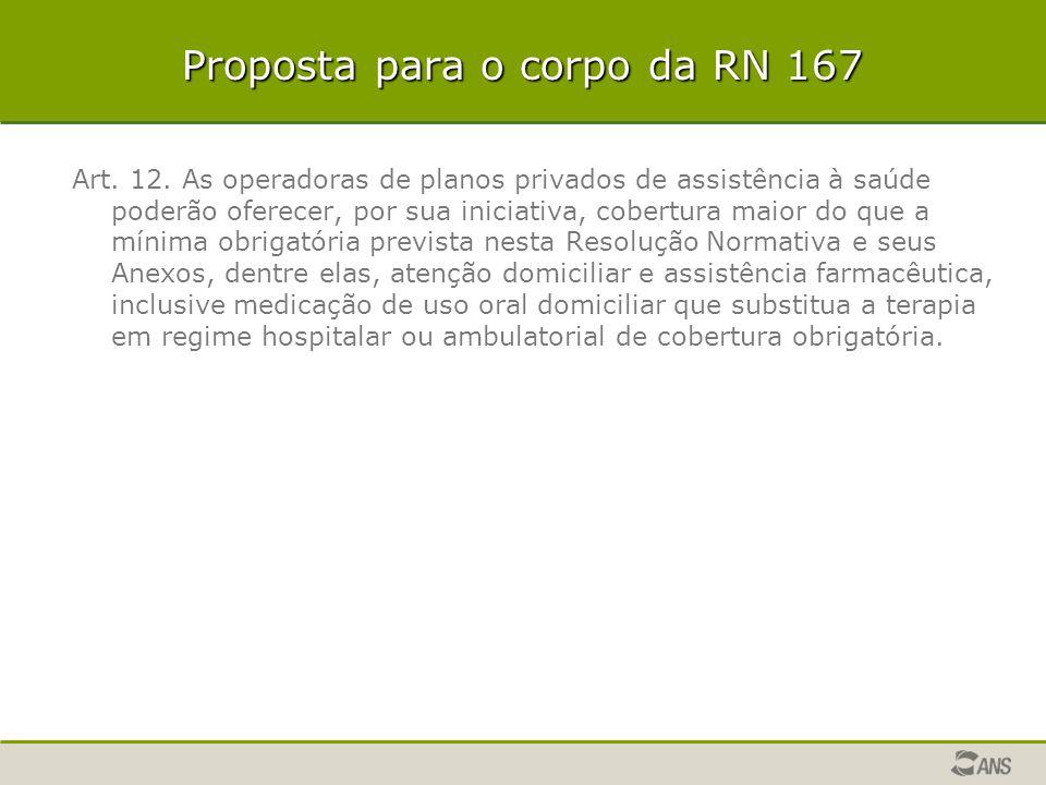 Proposta para o corpo da RN 167 Art. 12. As operadoras de planos privados de assistência à saúde poderão oferecer, por sua iniciativa, cobertura maior