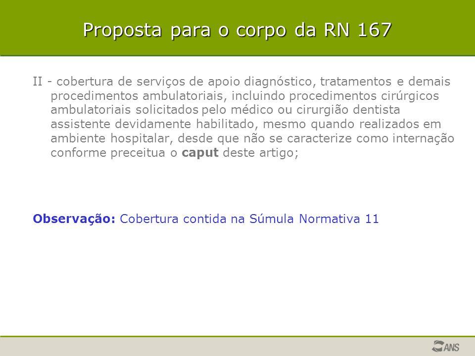 Proposta para o corpo da RN 167 II - cobertura de serviços de apoio diagnóstico, tratamentos e demais procedimentos ambulatoriais, incluindo procedime