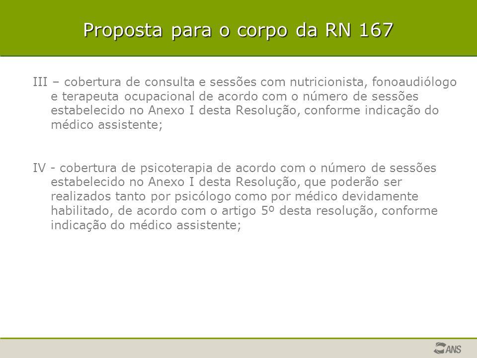 Proposta para o corpo da RN 167 III – cobertura de consulta e sessões com nutricionista, fonoaudiólogo e terapeuta ocupacional de acordo com o número