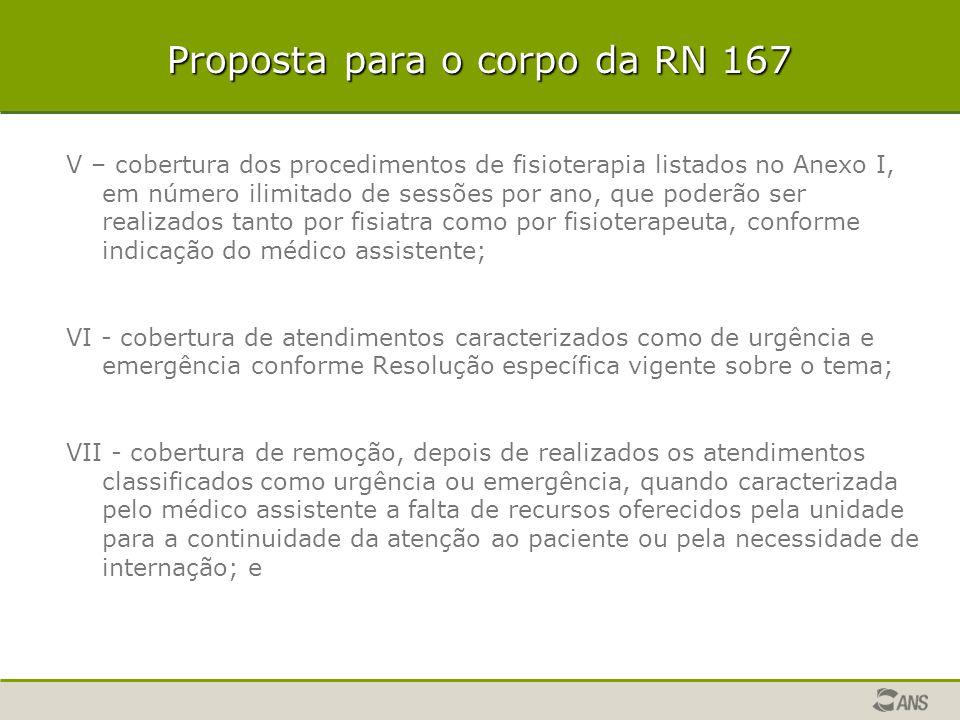 Proposta para o corpo da RN 167 V – cobertura dos procedimentos de fisioterapia listados no Anexo I, em número ilimitado de sessões por ano, que poder