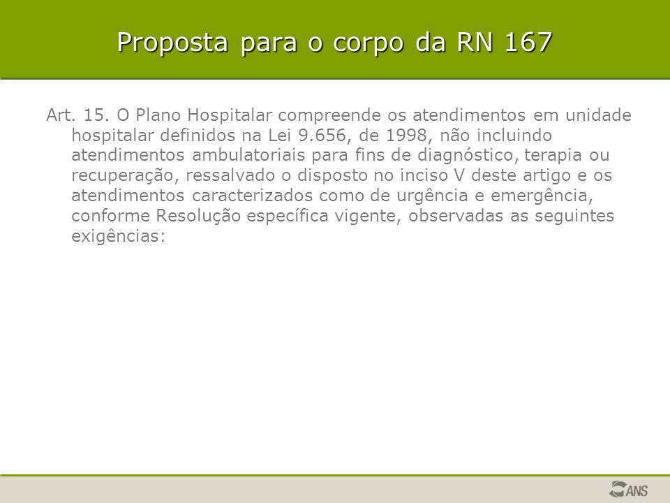 Proposta para o corpo da RN 167 Art. 15. O Plano Hospitalar compreende os atendimentos em unidade hospitalar definidos na Lei 9.656, de 1998, não incl