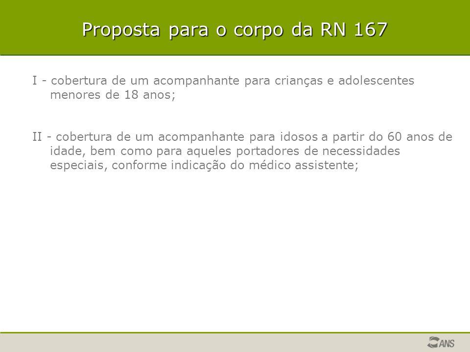 Proposta para o corpo da RN 167 I - cobertura de um acompanhante para crianças e adolescentes menores de 18 anos; II - cobertura de um acompanhante pa