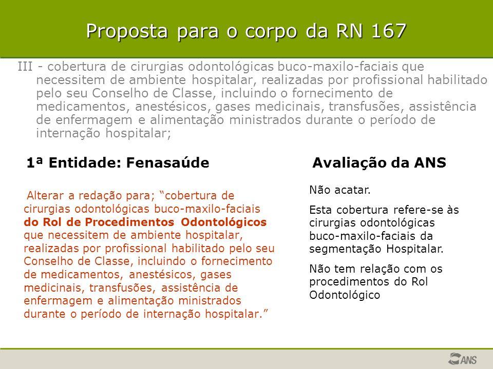 Proposta para o corpo da RN 167 III - cobertura de cirurgias odontológicas buco-maxilo-faciais que necessitem de ambiente hospitalar, realizadas por p