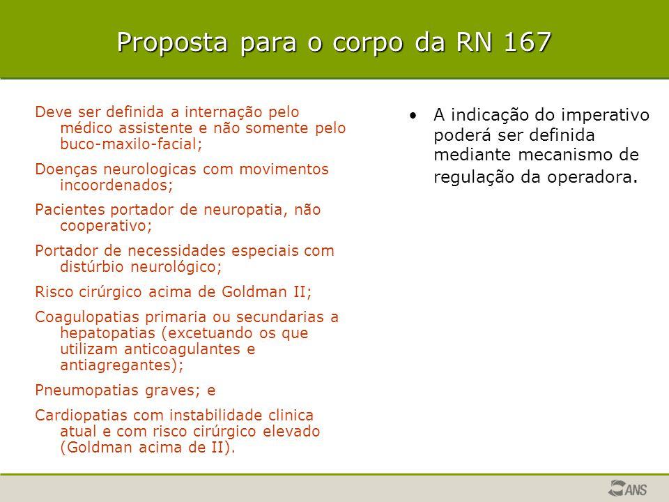 Proposta para o corpo da RN 167 Deve ser definida a internação pelo médico assistente e não somente pelo buco-maxilo-facial; Doenças neurologicas com