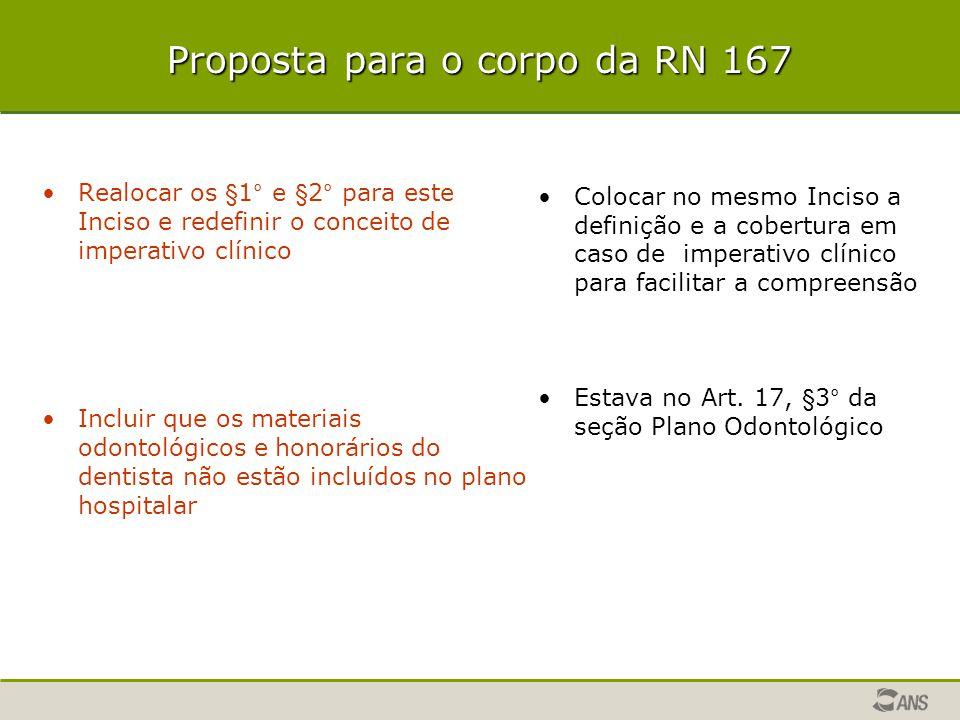Proposta para o corpo da RN 167 Realocar os §1° e §2° para este Inciso e redefinir o conceito de imperativo clínico Incluir que os materiais odontológ
