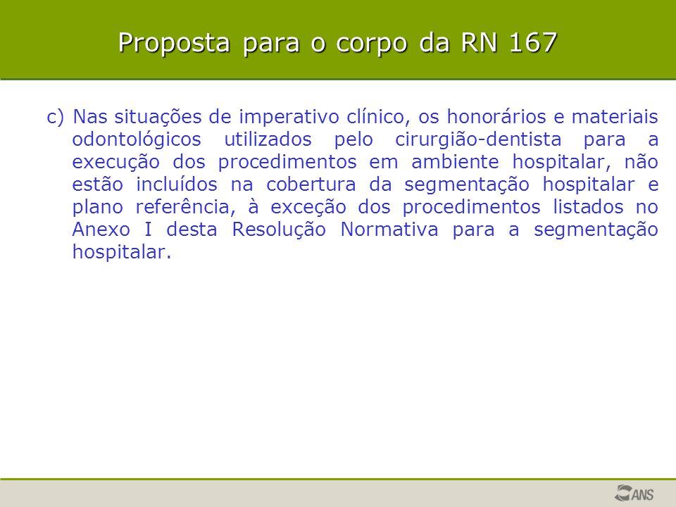 Proposta para o corpo da RN 167 c) Nas situações de imperativo clínico, os honorários e materiais odontológicos utilizados pelo cirurgião-dentista par