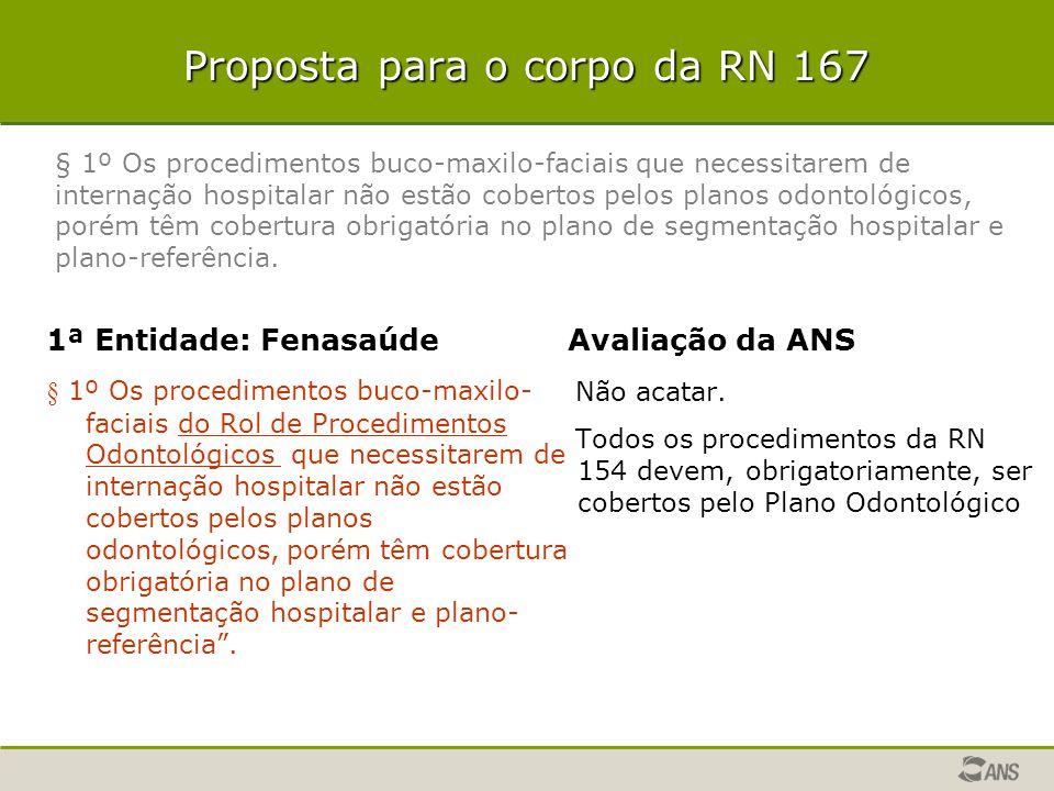 Proposta para o corpo da RN 167 1ª Entidade: Fenasaúde § 1º Os procedimentos buco-maxilo- faciais do Rol de Procedimentos Odontológicos que necessitar