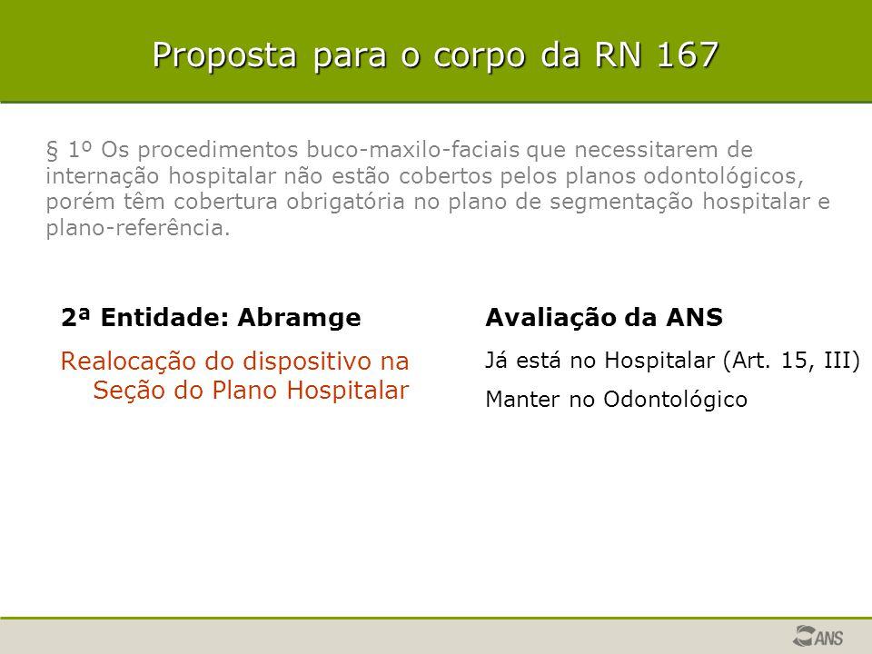 Proposta para o corpo da RN 167 2ª Entidade: Abramge Realocação do dispositivo na Seção do Plano Hospitalar Avaliação da ANS Já está no Hospitalar (Ar