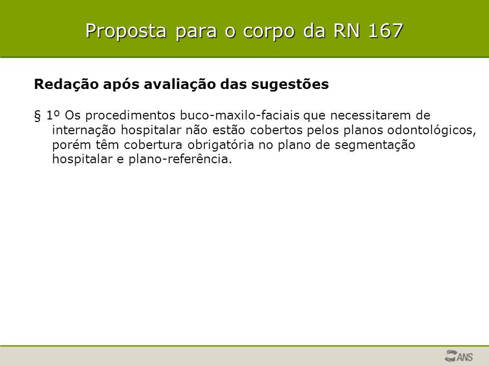 Proposta para o corpo da RN 167 Redação após avaliação das sugestões § 1º Os procedimentos buco-maxilo-faciais que necessitarem de internação hospital