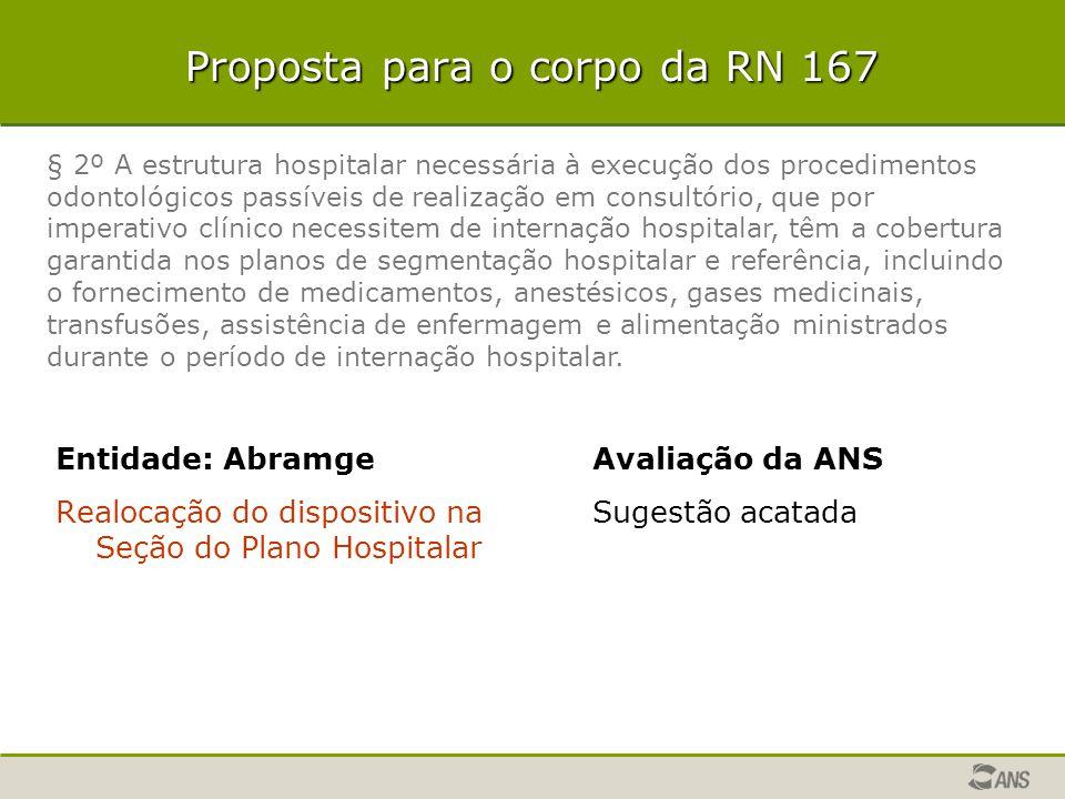 Proposta para o corpo da RN 167 Entidade: Abramge Realocação do dispositivo na Seção do Plano Hospitalar Avaliação da ANS Sugestão acatada § 2º A estr