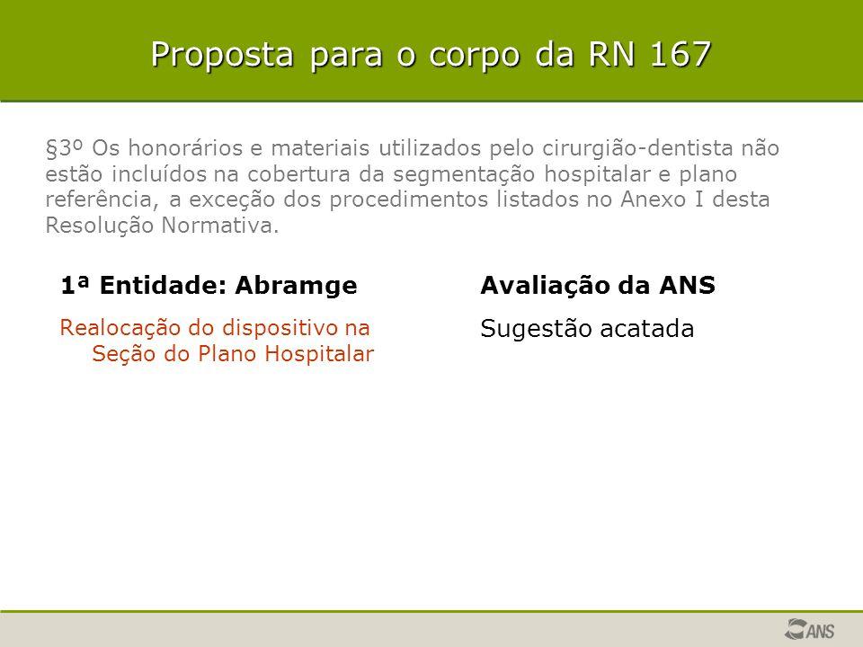 Proposta para o corpo da RN 167 1ª Entidade: Abramge Realocação do dispositivo na Seção do Plano Hospitalar Avaliação da ANS Sugestão acatada §3º Os h