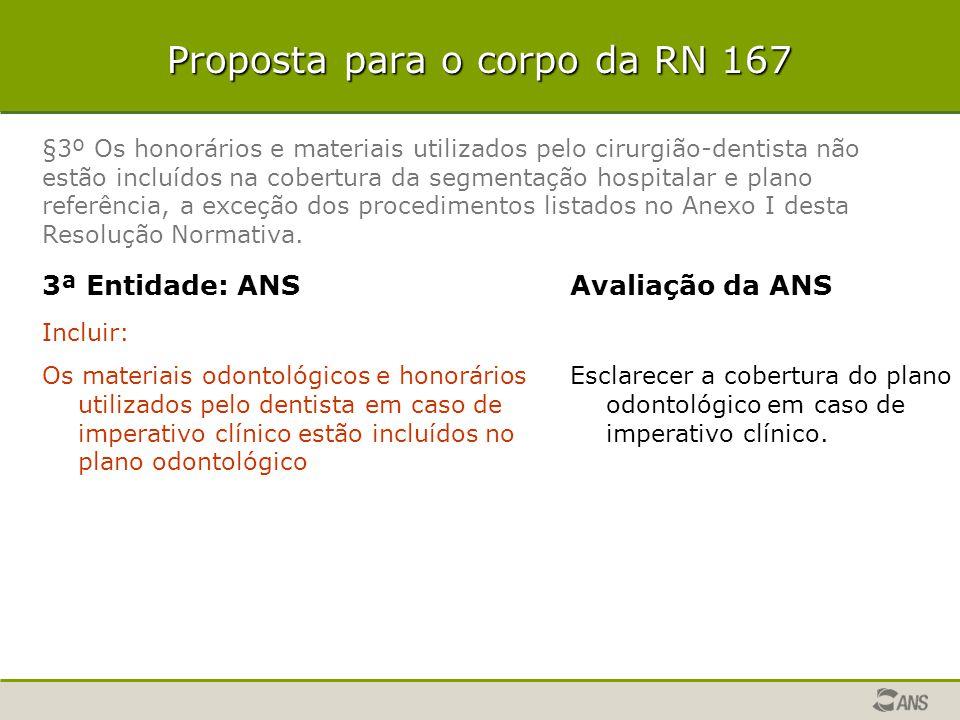 Proposta para o corpo da RN 167 3ª Entidade: ANS Incluir: Os materiais odontológicos e honorários utilizados pelo dentista em caso de imperativo clíni