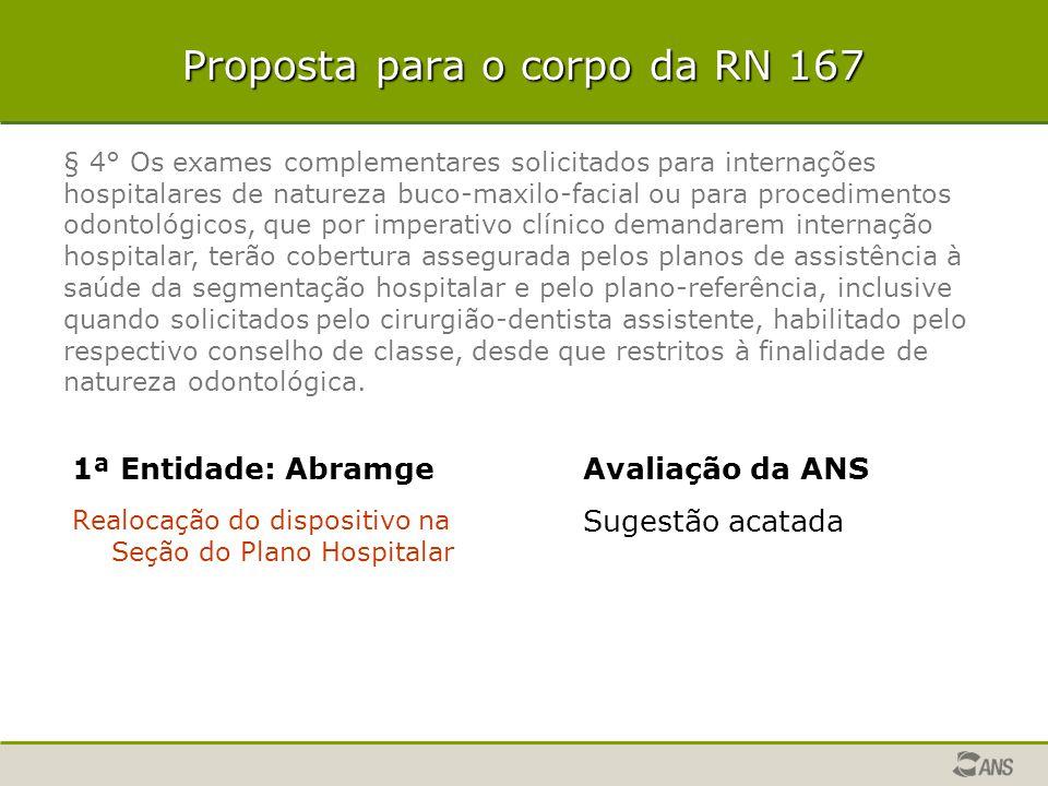 Proposta para o corpo da RN 167 1ª Entidade: Abramge Realocação do dispositivo na Seção do Plano Hospitalar Avaliação da ANS Sugestão acatada § 4° Os