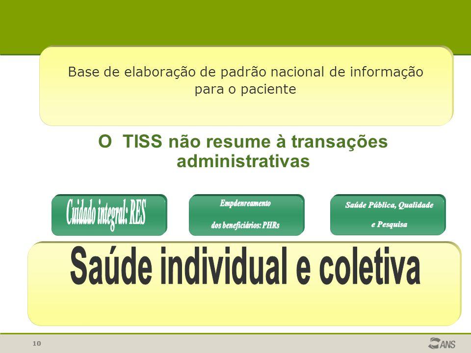 10 O TISS não resume à transações administrativas Base de elaboração de padrão nacional de informação para o paciente