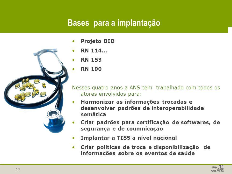 11 Bases para a implantação Projeto BID RN 114… RN 153 RN 190 Nesses quatro anos a ANS tem trabalhado com todos os atores envolvidos para: Harmonizar