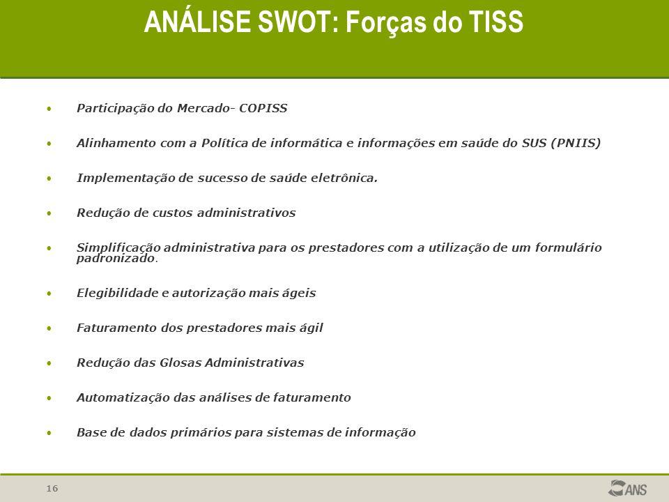 16 ANÁLISE SWOT: Forças do TISS Participação do Mercado- COPISS Alinhamento com a Política de informática e informações em saúde do SUS (PNIIS) Implem