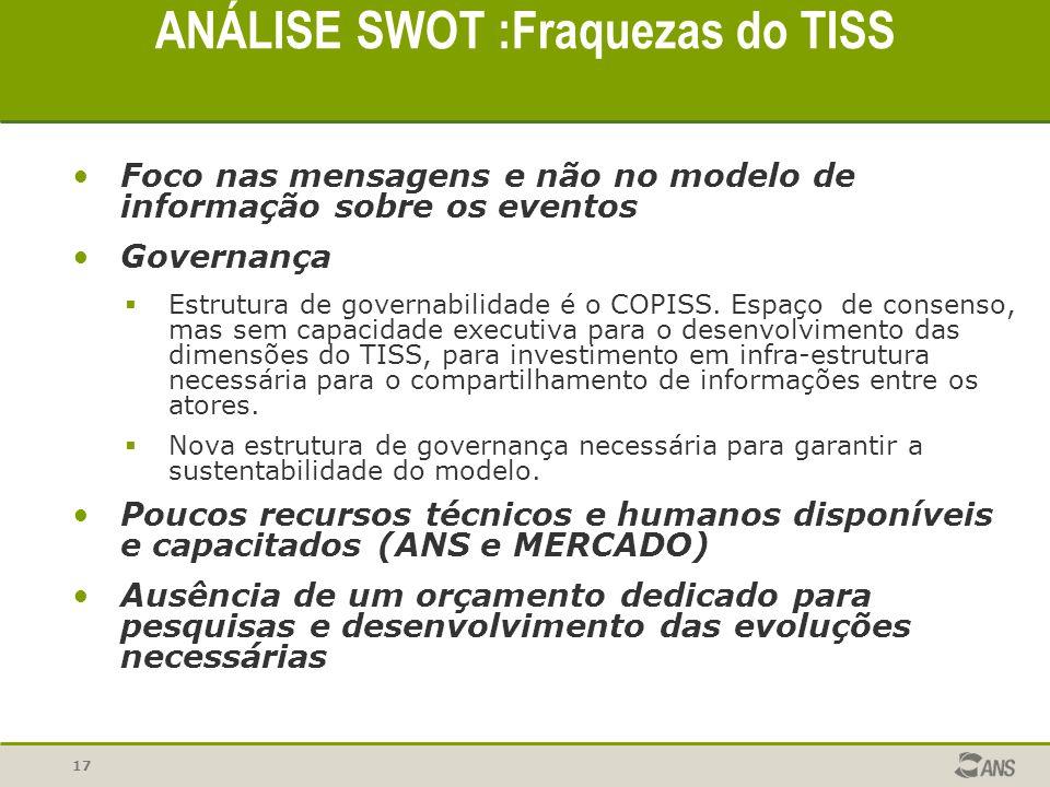 17 ANÁLISE SWOT :Fraquezas do TISS Foco nas mensagens e não no modelo de informação sobre os eventos Governança  Estrutura de governabilidade é o COP