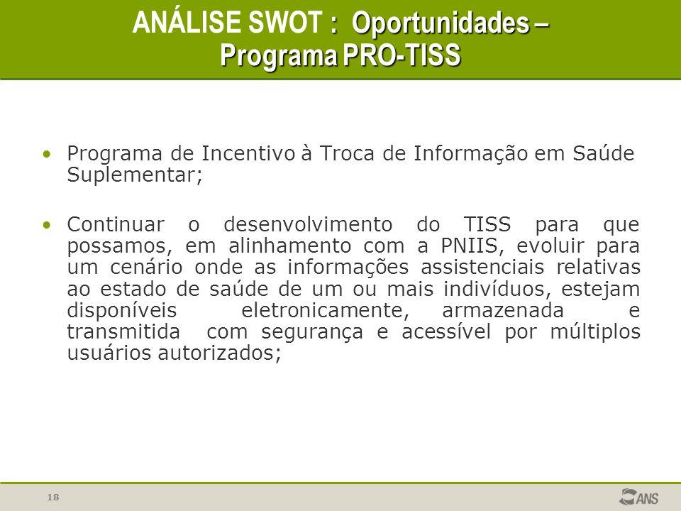 18 : Oportunidades – Programa PRO-TISS ANÁLISE SWOT : Oportunidades – Programa PRO-TISS Programa de Incentivo à Troca de Informação em Saúde Suplement