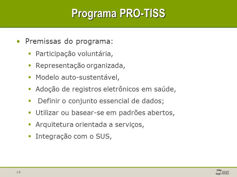 19 Programa PRO-TISS Premissas do programa:  Participação voluntária,  Representação organizada,  Modelo auto-sustentável,  Adoção de registros el