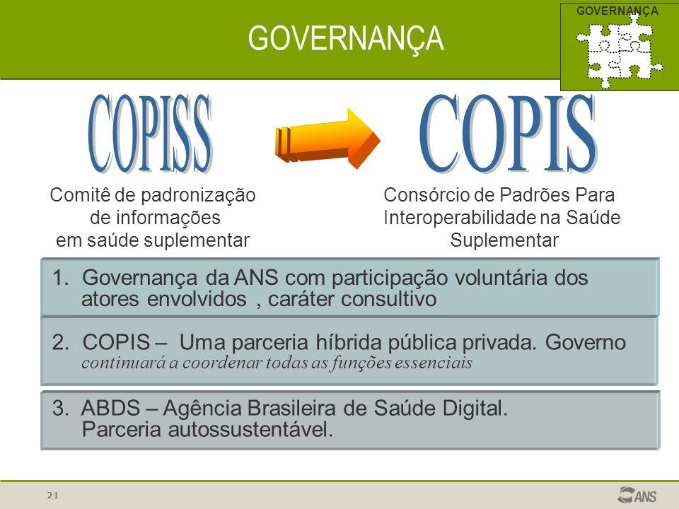 21 GOVERNANÇA Comitê de padronização de informações em saúde suplementar Consórcio de Padrões Para Interoperabilidade na Saúde Suplementar 1. Governan