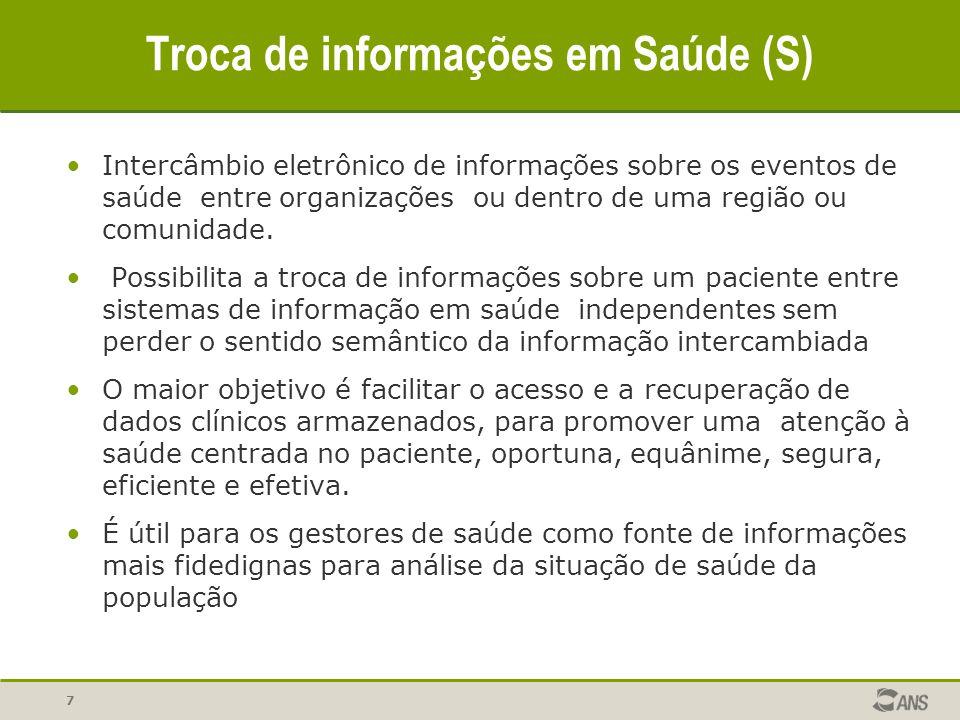 7 Troca de informações em Saúde (S) Intercâmbio eletrônico de informações sobre os eventos de saúde entre organizações ou dentro de uma região ou comu