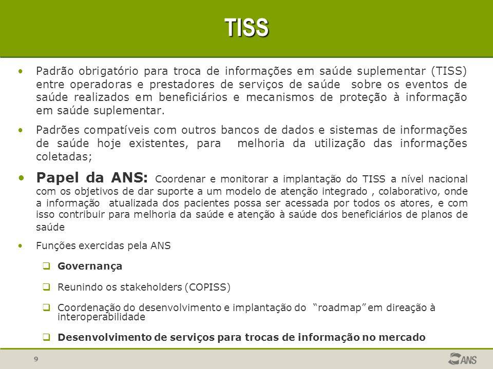 9 TISS Padrão obrigatório para troca de informações em saúde suplementar (TISS) entre operadoras e prestadores de serviços de saúde sobre os eventos d