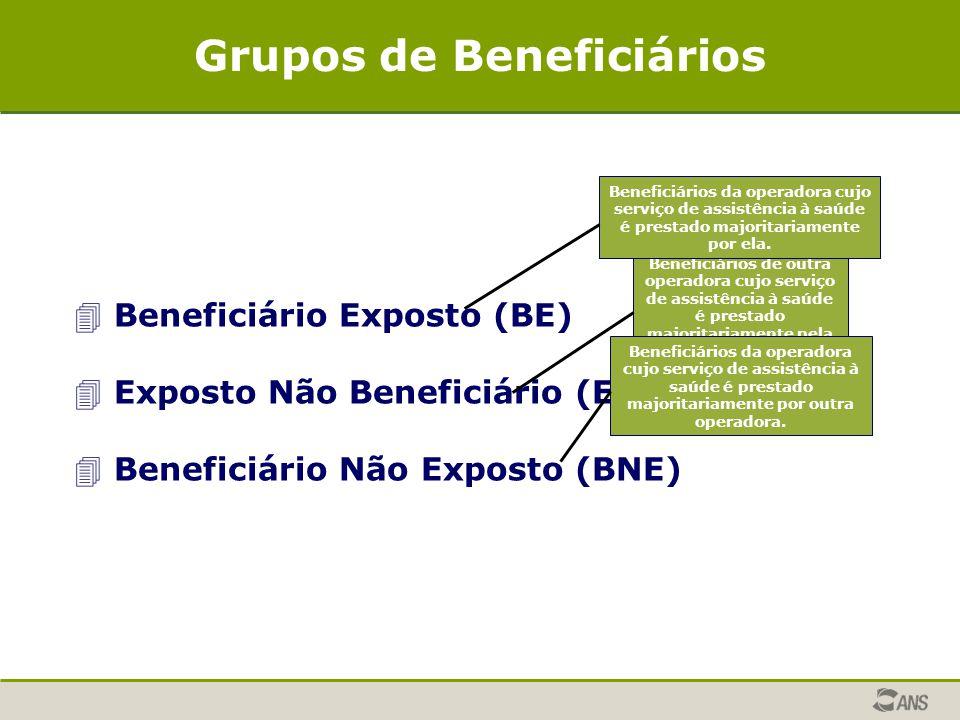 4 Beneficiário Exposto (BE) 4 Exposto Não Beneficiário (ENB) 4 Beneficiário Não Exposto (BNE) Beneficiários de outra operadora cujo serviço de assistê