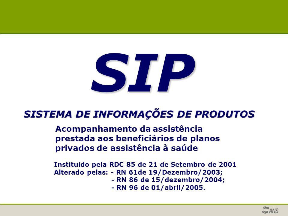 Acompanhamento da assistência prestada aos beneficiários de planos privados de assistência à saúde SIP SIP SISTEMA DE INFORMAÇÕES DE PRODUTOS Instituí