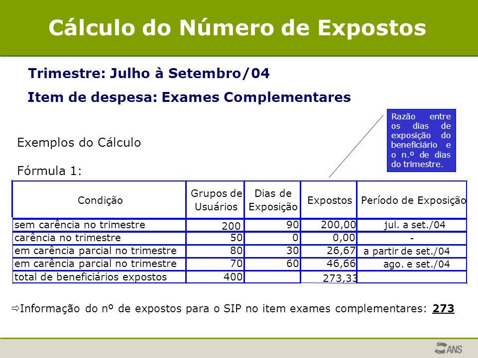Trimestre: Julho à Setembro/04 Item de despesa: Exames Complementares Exemplos do Cálculo Fórmula 1: Cálculo do Número de Expostos Condição Grupos de