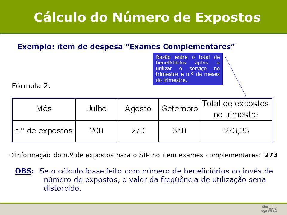 """Cálculo do Número de Expostos Exemplo: item de despesa """"Exames Complementares"""" OBS: Se o cálculo fosse feito com número de beneficiários ao invés de n"""
