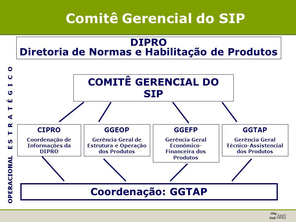 COMITÊ GERENCIAL DO SIP CIPRO Coordenação de Informações da DIPRO GGEOP Gerência Geral de Estrutura e Operação dos Produtos GGEFP Gerência Geral Econô