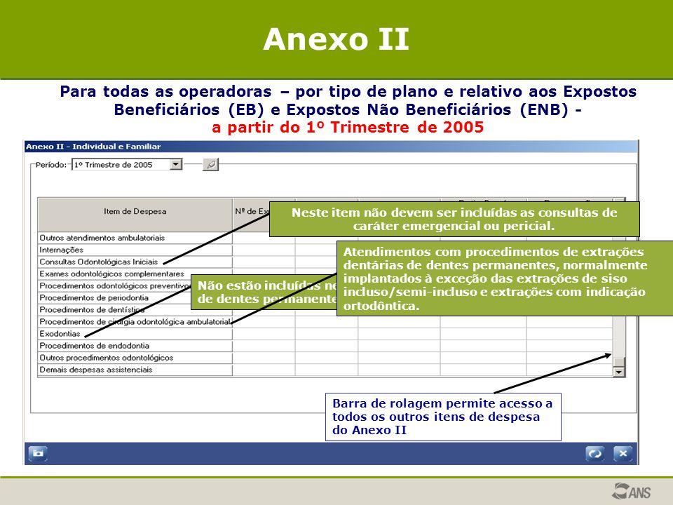 Para todas as operadoras – por tipo de plano e relativo aos Expostos Beneficiários (EB) e Expostos Não Beneficiários (ENB) - a partir do 1º Trimestre