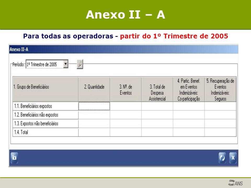 Para todas as operadoras - partir do 1º Trimestre de 2005 Anexo II – A
