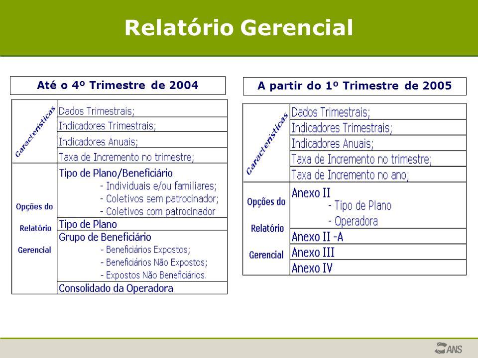 Até o 4º Trimestre de 2004 Relatório Gerencial A partir do 1º Trimestre de 2005