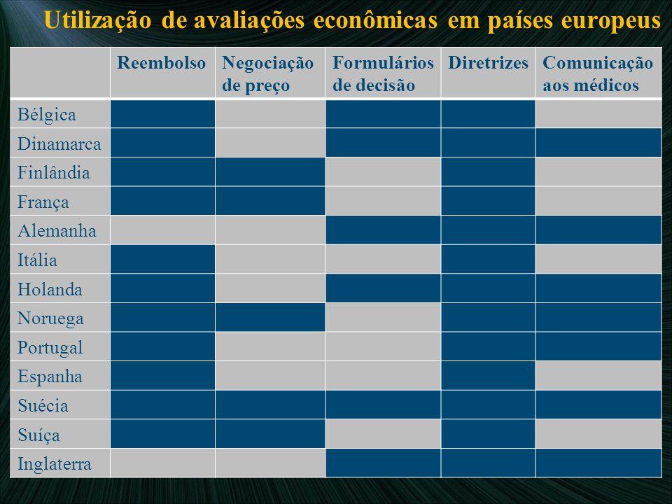 Utilização de avaliações econômicas em países europeus ReembolsoNegociação de preço Formulários de decisão DiretrizesComunicação aos médicos Bélgica D