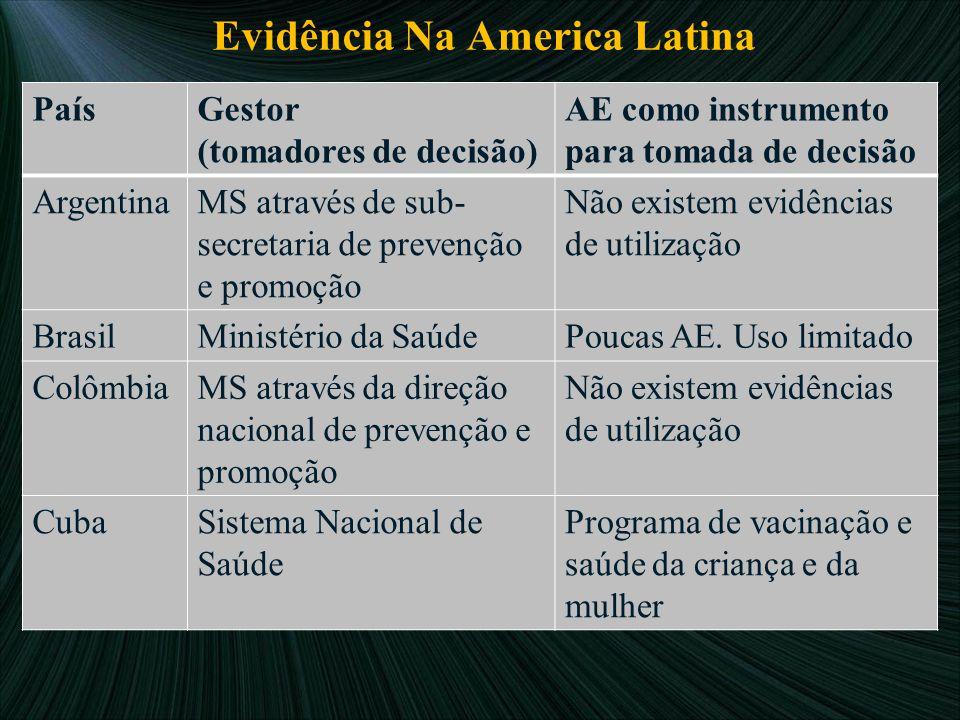 Evidência Na America Latina PaísGestor (tomadores de decisão) AE como instrumento para tomada de decisão ArgentinaMS através de sub- secretaria de pre
